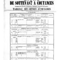 Le Journal de l'arrondissement de Valognes, supplément au numéro du 01 septembre 1882